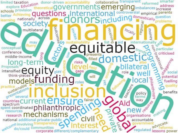 Education Financing wordcloud
