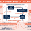 20200708_Infographic_RISE online series_overall