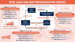 RISE Online Presentation Series