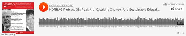 Link to Soundcloud for pod cast